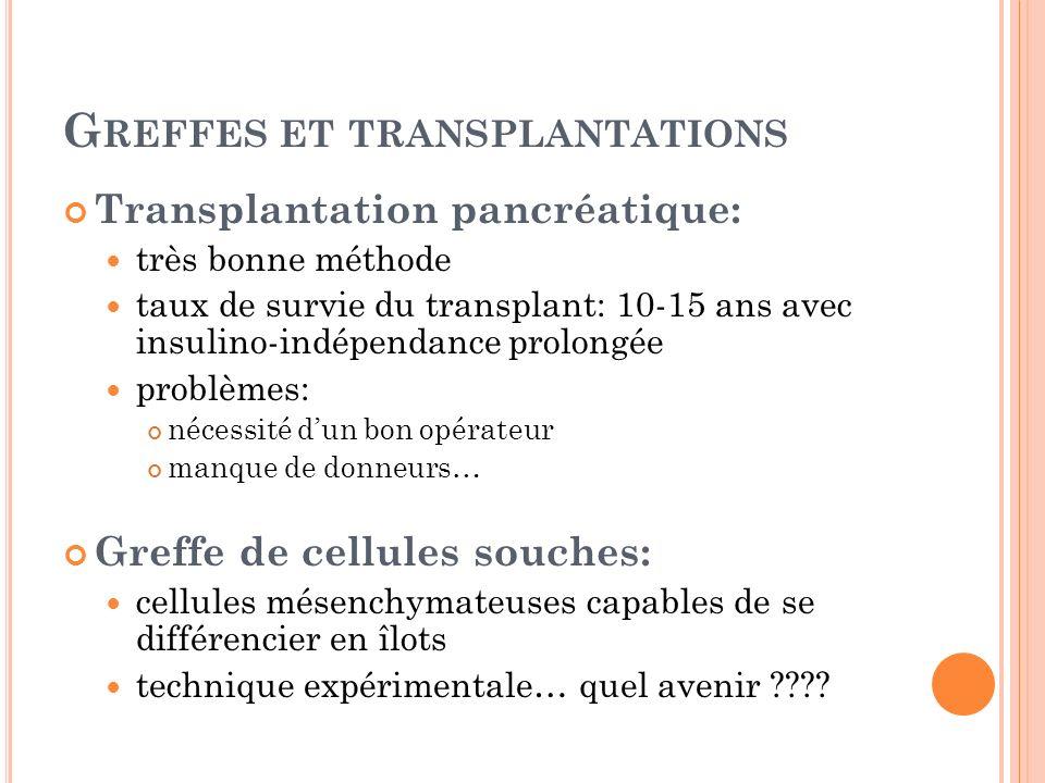 G REFFES ET TRANSPLANTATIONS Transplantation pancréatique: très bonne méthode taux de survie du transplant: 10-15 ans avec insulino-indépendance prolo