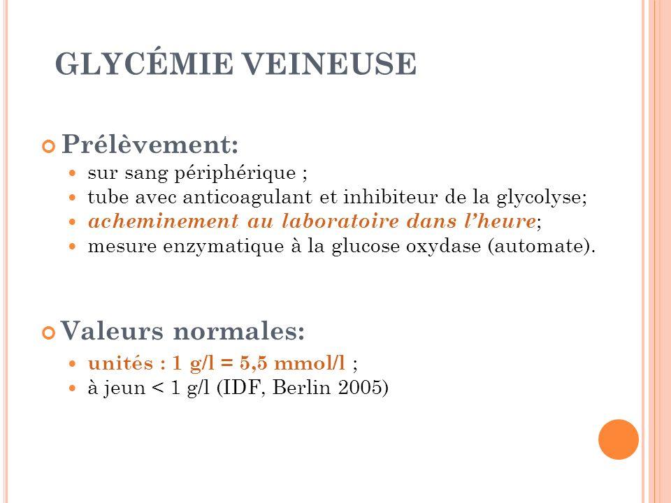 GLYCÉMIE VEINEUSE Prélèvement: sur sang périphérique ; tube avec anticoagulant et inhibiteur de la glycolyse; acheminement au laboratoire dans lheure