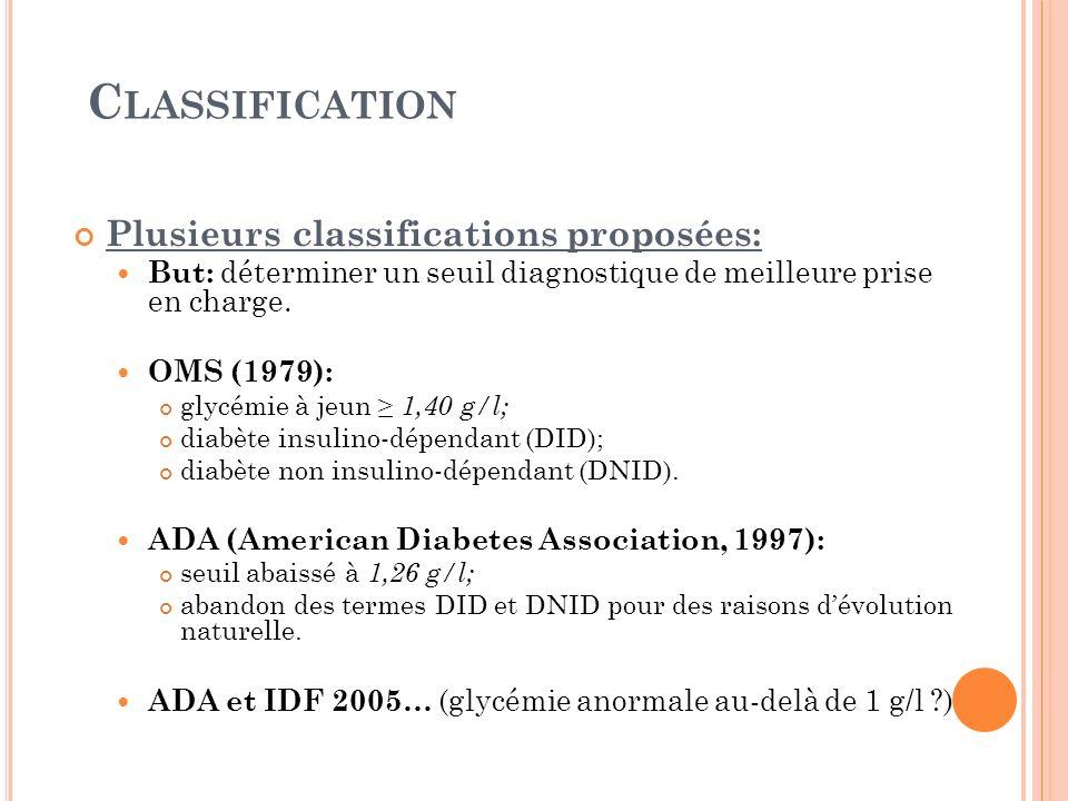 C LASSIFICATION Plusieurs classifications proposées: But: déterminer un seuil diagnostique de meilleure prise en charge. OMS (1979): glycémie à jeun 1