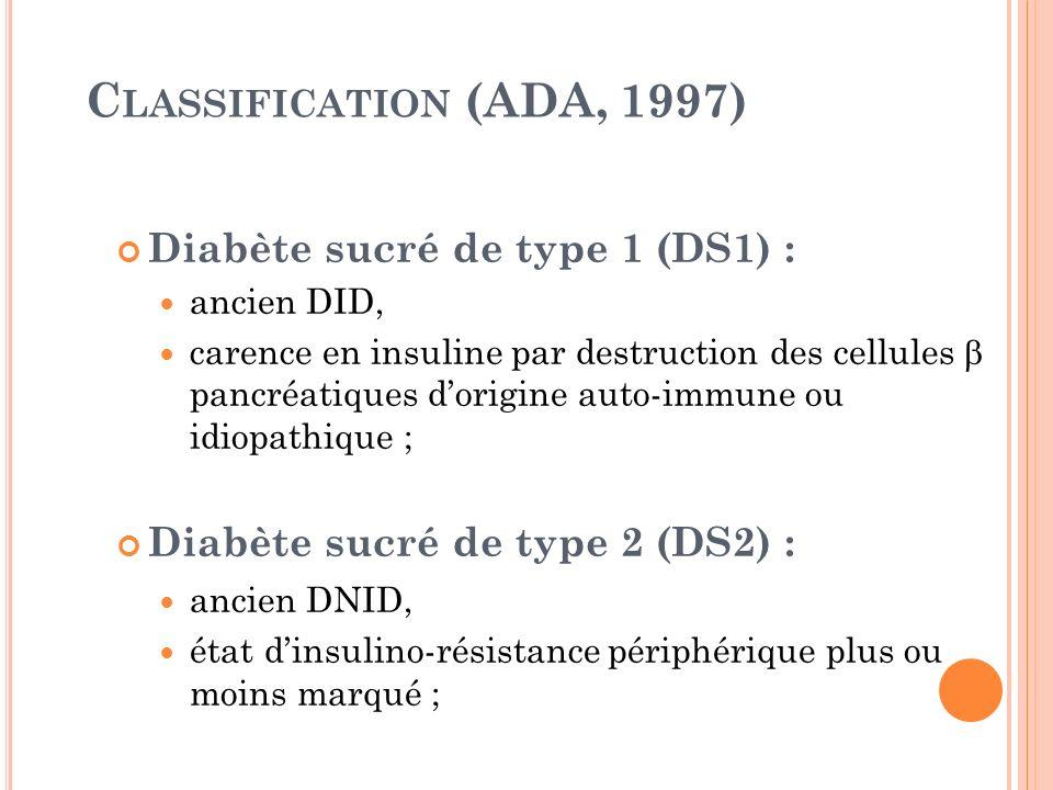 C LASSIFICATION (ADA, 1997) Diabète sucré de type 1 (DS1) : ancien DID, carence en insuline par destruction des cellules pancréatiques dorigine auto-i