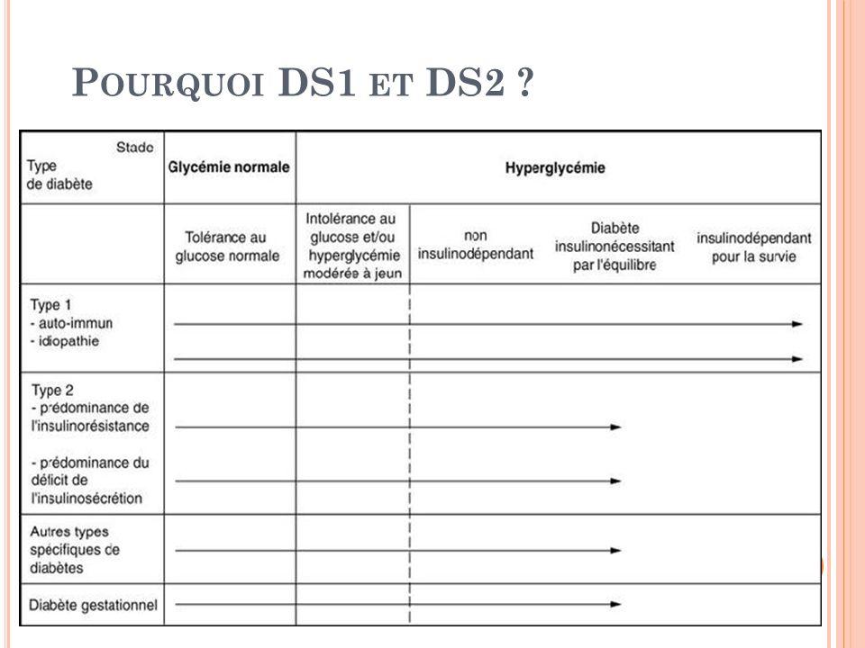 P OURQUOI DS1 ET DS2 ?