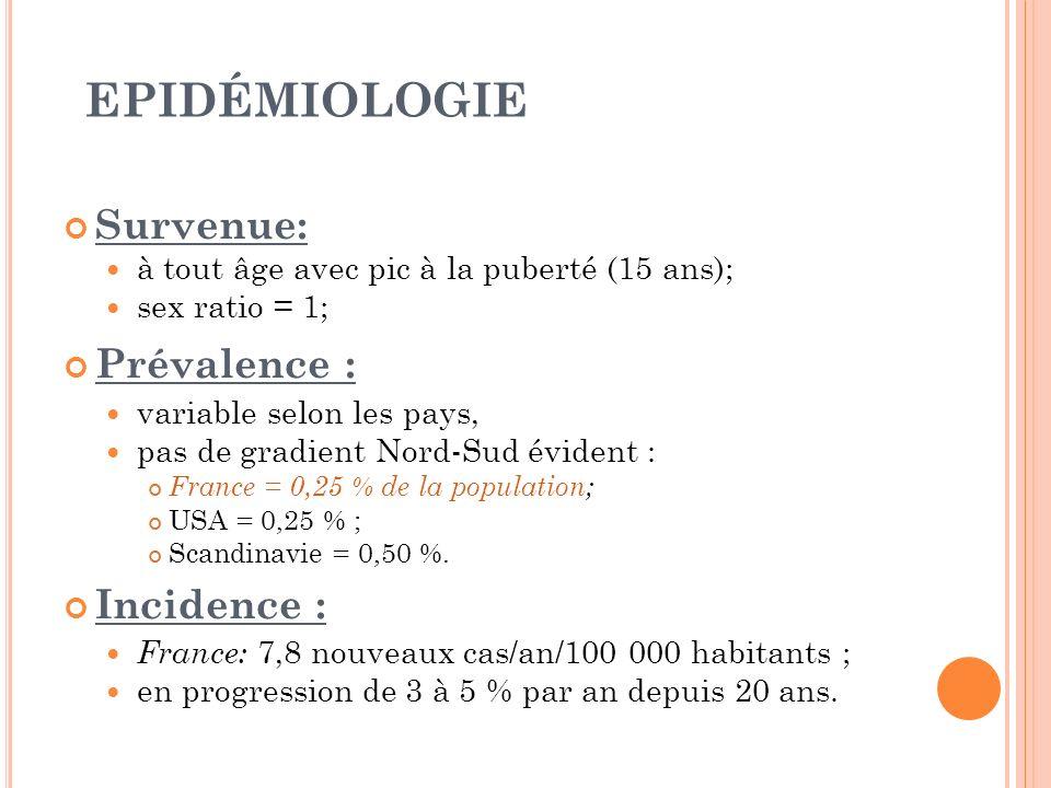 EPIDÉMIOLOGIE Survenue: à tout âge avec pic à la puberté (15 ans); sex ratio = 1; Prévalence : variable selon les pays, pas de gradient Nord-Sud évide