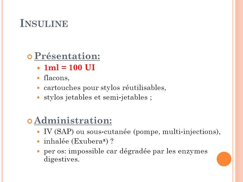 I NSULINE Présentation: 1ml = 100 UI flacons, cartouches pour stylos réutilisables, stylos jetables et semi-jetables ; Administration: IV (SAP) ou sou