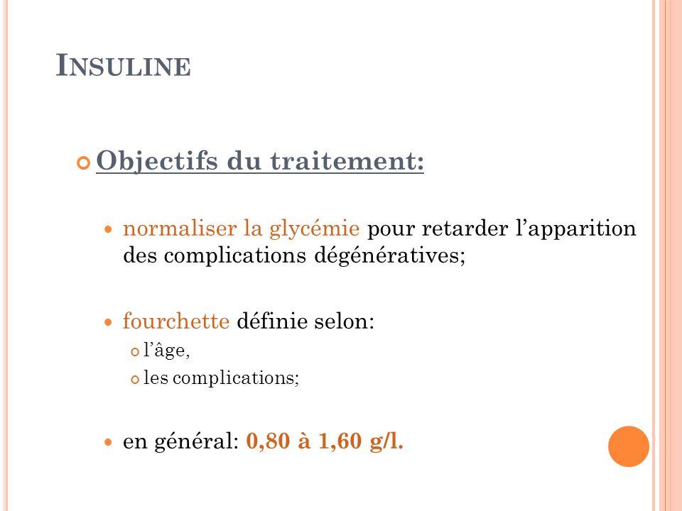I NSULINE Objectifs du traitement: normaliser la glycémie pour retarder lapparition des complications dégénératives; fourchette définie selon: lâge, l