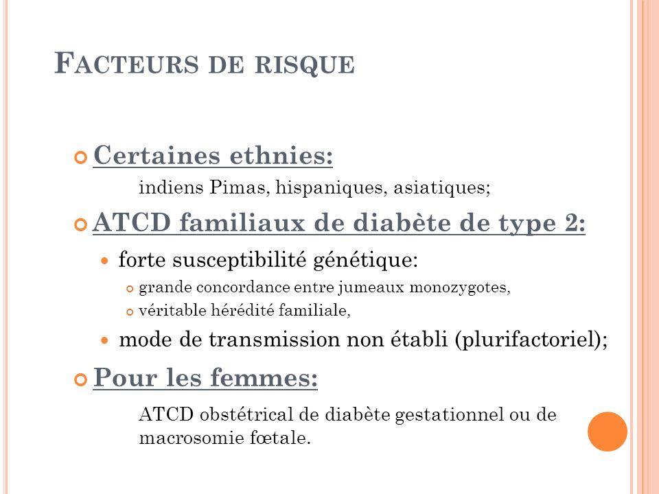 F ACTEURS DE RISQUE Certaines ethnies: indiens Pimas, hispaniques, asiatiques; ATCD familiaux de diabète de type 2: forte susceptibilité génétique: gr