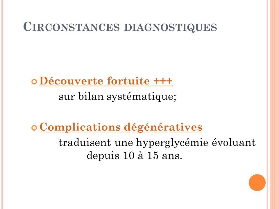 C IRCONSTANCES DIAGNOSTIQUES Découverte fortuite +++ sur bilan systématique; Complications dégénératives traduisent une hyperglycémie évoluant depuis