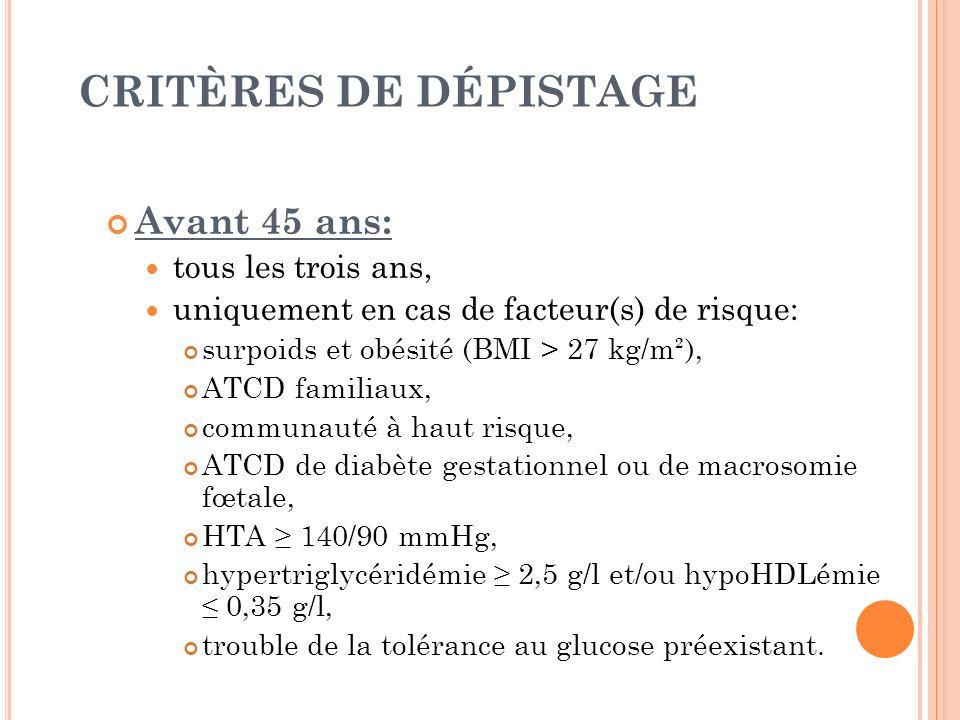 CRITÈRES DE DÉPISTAGE Avant 45 ans: tous les trois ans, uniquement en cas de facteur(s) de risque: surpoids et obésité (BMI > 27 kg/m²), ATCD familiau