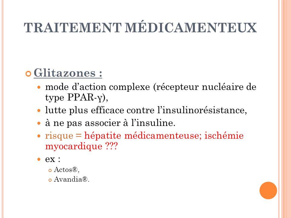TRAITEMENT MÉDICAMENTEUX Glitazones : mode daction complexe (récepteur nucléaire de type PPAR-γ), lutte plus efficace contre linsulinorésistance, à ne
