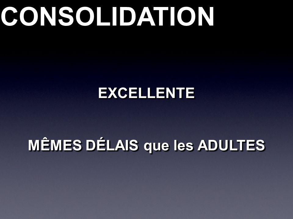 CONSOLIDATIONCONSOLIDATIONEXCELLENTEEXCELLENTE MÊMES DÉLAIS que les ADULTES