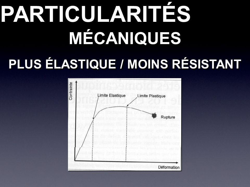 MÉCANIQUESMÉCANIQUESPARTICULARITÉSPARTICULARITÉS PLUS ÉLASTIQUE / MOINS RÉSISTANT
