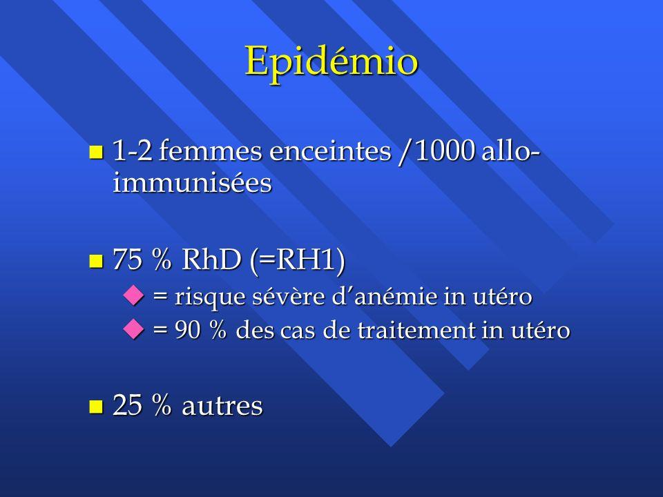Epidémio n 1-2 femmes enceintes /1000 allo- immunisées n 75 % RhD (=RH1) u = risque sévère danémie in utéro u = 90 % des cas de traitement in utéro n