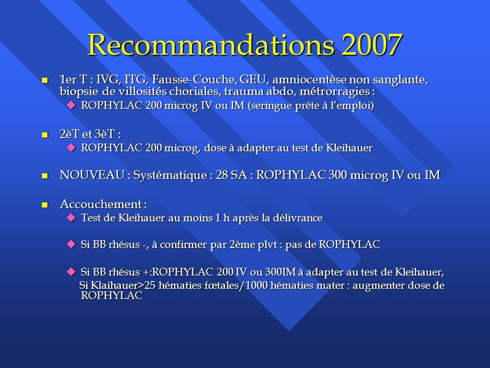Recommandations 2007 n 1er T : IVG, ITG, Fausse-Couche, GEU, amniocentèse non sanglante, biopsie de villosités choriales, trauma abdo, métrorragies :