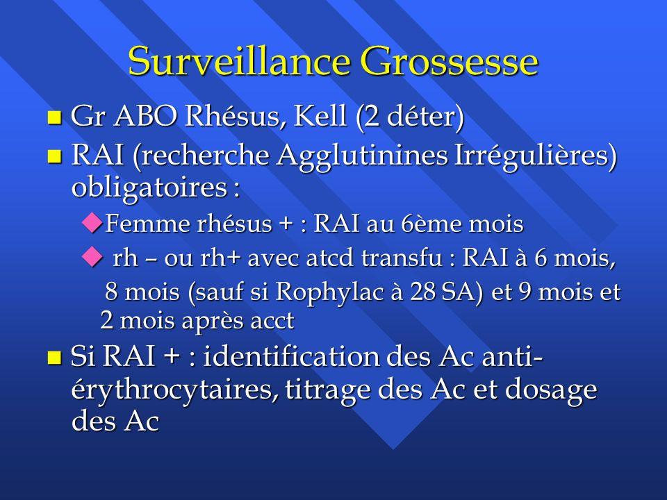 Surveillance Grossesse n Gr ABO Rhésus, Kell (2 déter) n RAI (recherche Agglutinines Irrégulières) obligatoires : uFemme rhésus + : RAI au 6ème mois u