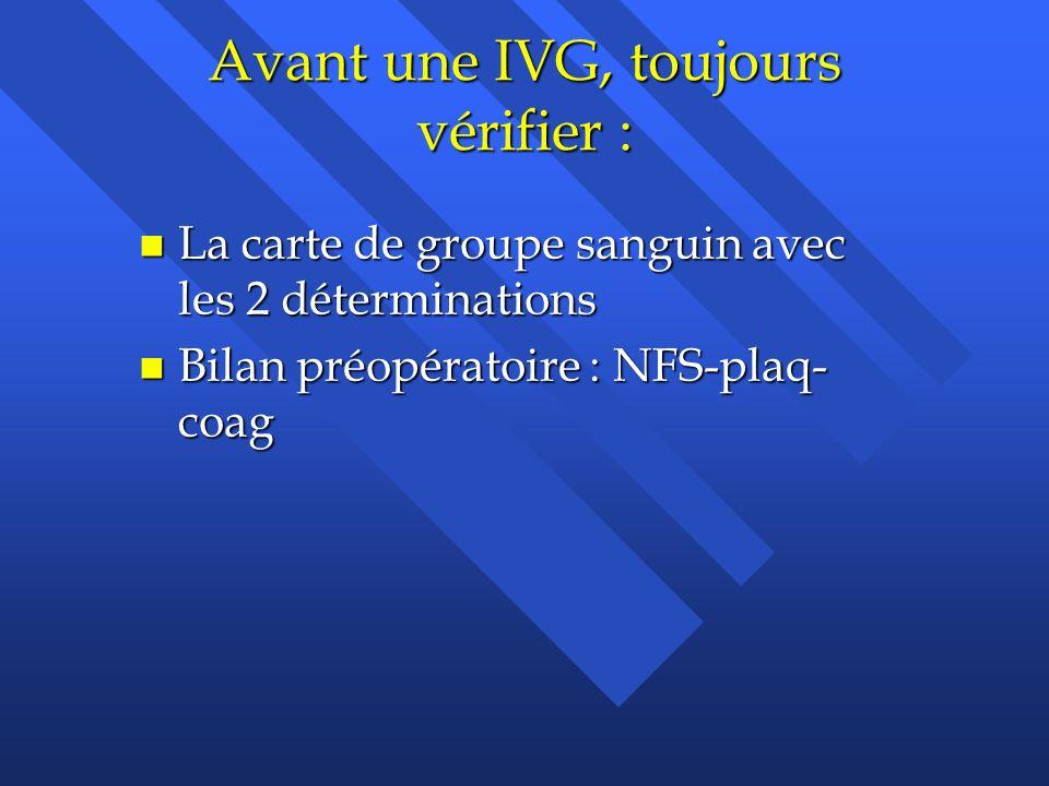 Avant une IVG, toujours vérifier : n La carte de groupe sanguin avec les 2 déterminations n Bilan préopératoire : NFS-plaq- coag