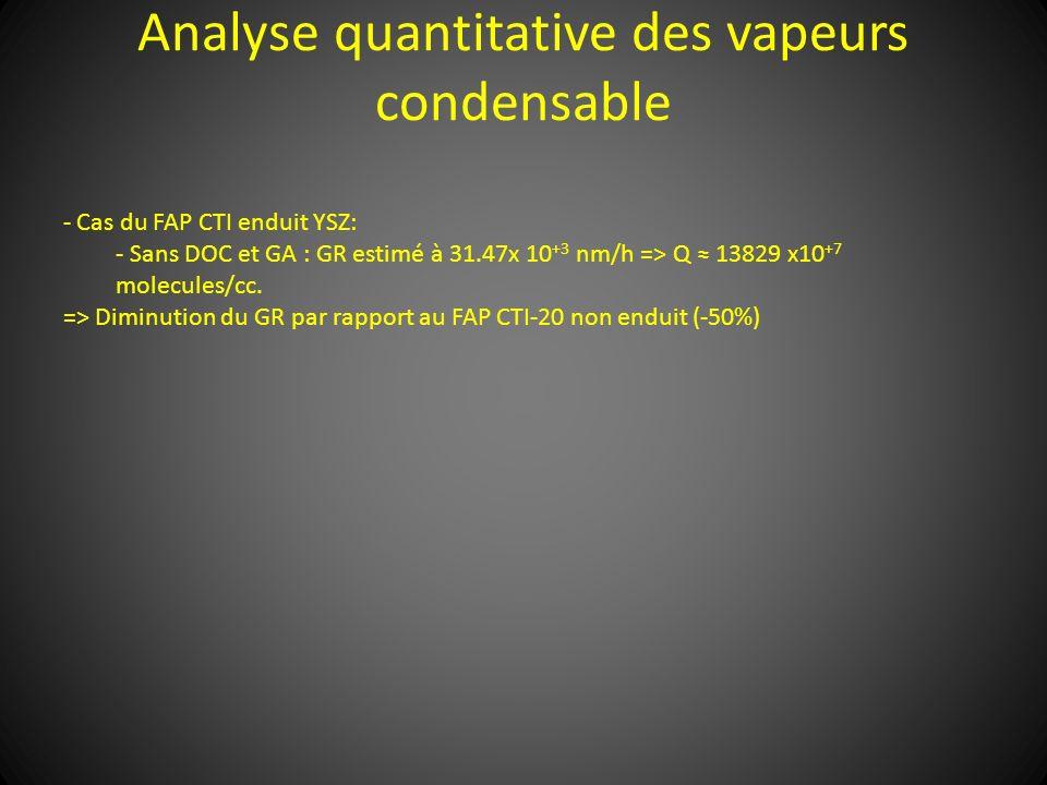 Analyse quantitative des vapeurs condensable - Cas du FAP CTI enduit YSZ: - Sans DOC et GA : GR estimé à 31.47x 10 +3 nm/h => Q 13829 x10 +7 molecules