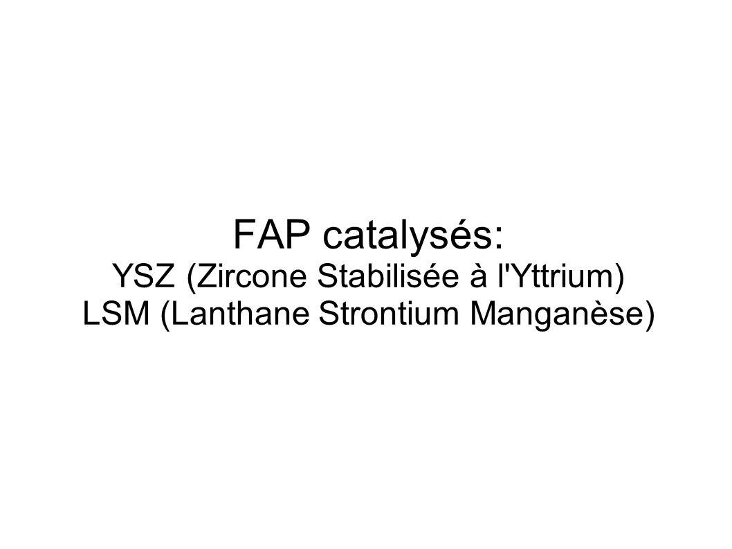 FAP catalysés: YSZ (Zircone Stabilisée à l Yttrium) LSM (Lanthane Strontium Manganèse)