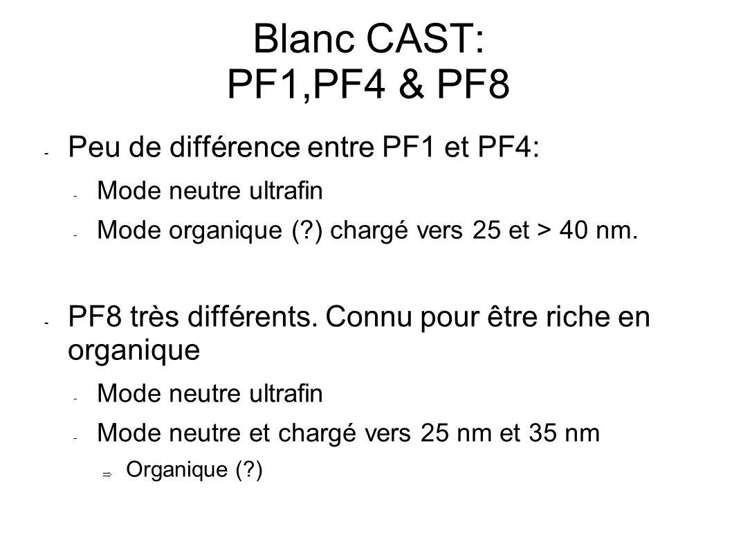 Blanc CAST: PF1,PF4 & PF8 - Peu de différence entre PF1 et PF4: - Mode neutre ultrafin - Mode organique ( ) chargé vers 25 et > 40 nm.