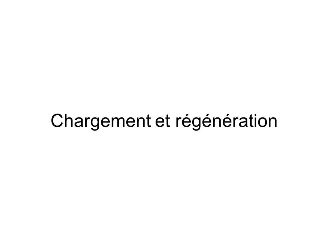 Chargement et régénération