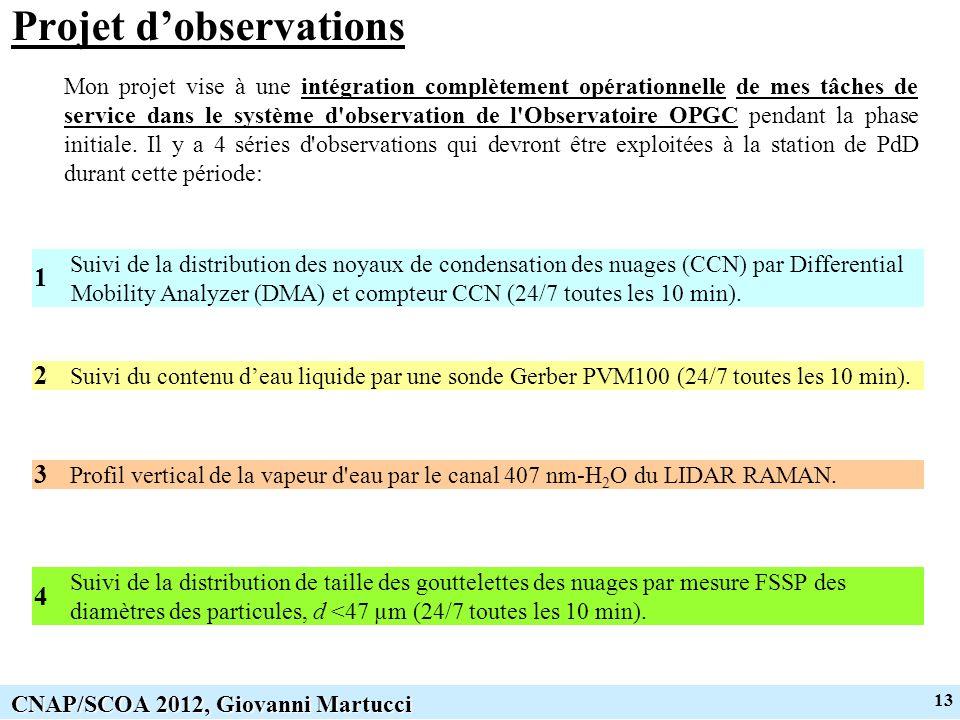 13 CNAP/SCOA 2012, Giovanni Martucci Projet dobservations Mon projet vise à une intégration complètement opérationnelle de mes tâches de service dans le système d observation de l Observatoire OPGC pendant la phase initiale.