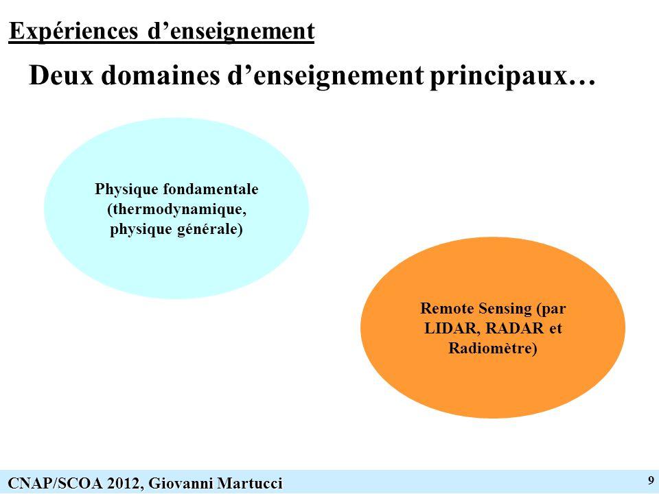 9 CNAP/SCOA 2012, Giovanni Martucci Expériences denseignement Deux domaines denseignement principaux… Physique fondamentale (thermodynamique, physique