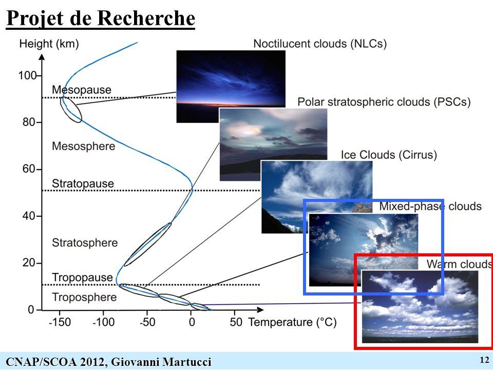 12 CNAP/SCOA 2012, Giovanni Martucci Projet de Recherche