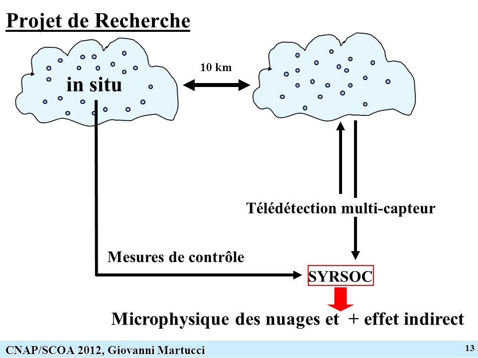 13 CNAP/SCOA 2012, Giovanni Martucci Projet de Recherche in situ SYRSOC Télédétection multi-capteur Mesures de contrôle Microphysique des nuages et + effet indirect 10 km