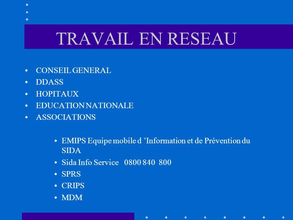 TRAVAIL EN RESEAU CONSEIL GENERAL DDASS HOPITAUX EDUCATION NATIONALE ASSOCIATIONS EMIPS Equipe mobile d Information et de Prévention du SIDA Sida Info
