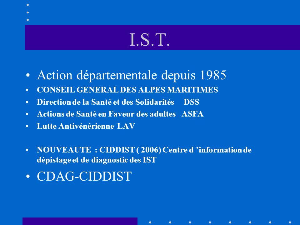 I.S.T. Action départementale depuis 1985 CONSEIL GENERAL DES ALPES MARITIMES Direction de la Santé et des Solidarités DSS Actions de Santé en Faveur d