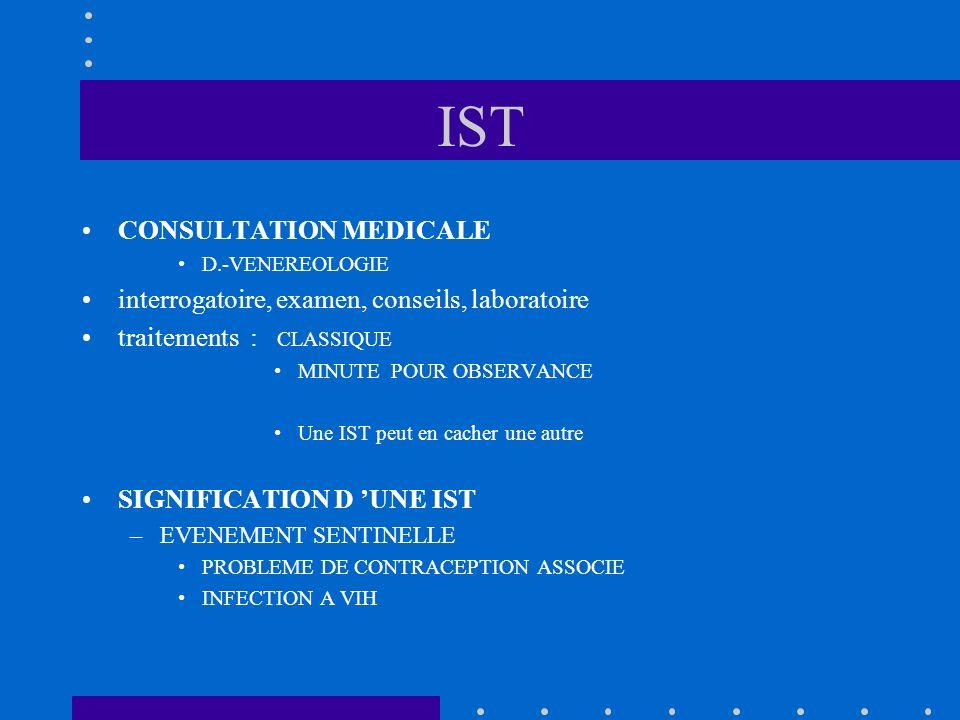 IST CONSULTATION MEDICALE D.-VENEREOLOGIE interrogatoire, examen, conseils, laboratoire traitements : CLASSIQUE MINUTE POUR OBSERVANCE Une IST peut en