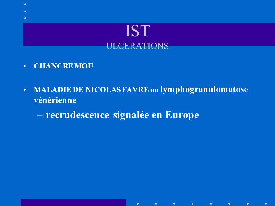 IST ULCERATIONS CHANCRE MOU MALADIE DE NICOLAS FAVRE ou lymphogranulomatose vénérienne –recrudescence signalée en Europe