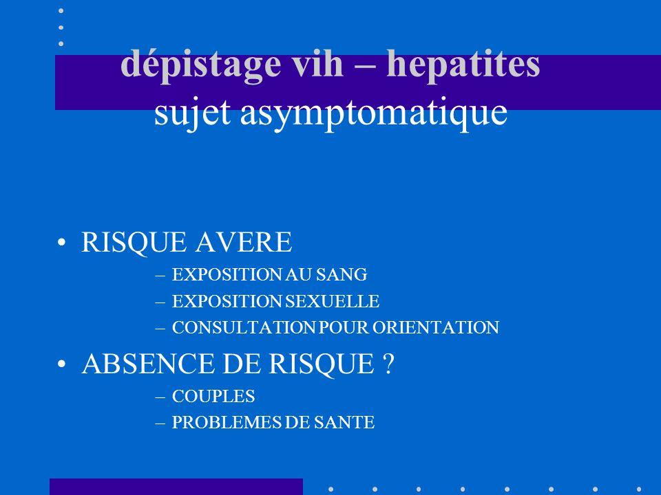 dépistage vih – hepatites sujet asymptomatique RISQUE AVERE –EXPOSITION AU SANG –EXPOSITION SEXUELLE –CONSULTATION POUR ORIENTATION ABSENCE DE RISQUE