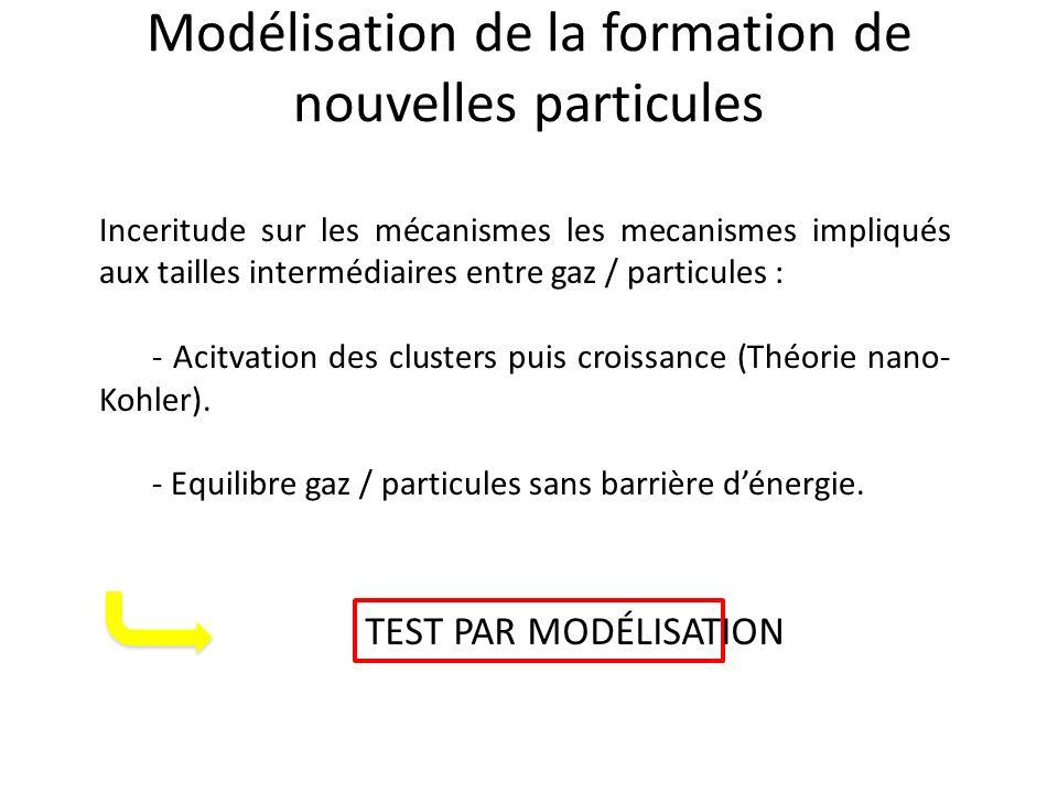 Modélisation de la formation de nouvelles particules Inceritude sur les mécanismes les mecanismes impliqués aux tailles intermédiaires entre gaz / par