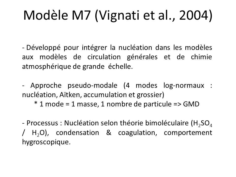 Modèle M7 (Vignati et al., 2004) - Développé pour intégrer la nucléation dans les modèles aux modèles de circulation générales et de chimie atmosphéri