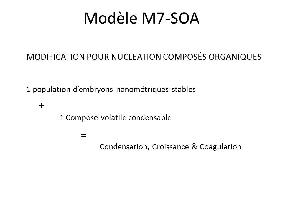 Modèle M7-SOA MODIFICATION POUR NUCLEATION COMPOSÉS ORGANIQUES 1 population dembryons nanométriques stables 1 Composé volatile condensable Condensatio