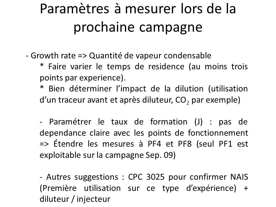 Paramètres à mesurer lors de la prochaine campagne - Growth rate => Quantité de vapeur condensable * Faire varier le temps de residence (au moins troi
