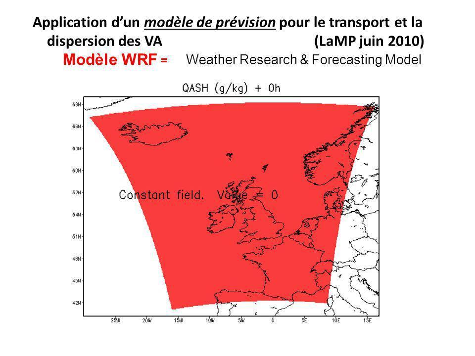 Application dun modèle de prévision pour le transport et la dispersion des VA (LaMP juin 2010) Weather Research & Forecasting Model Modèle WRF =