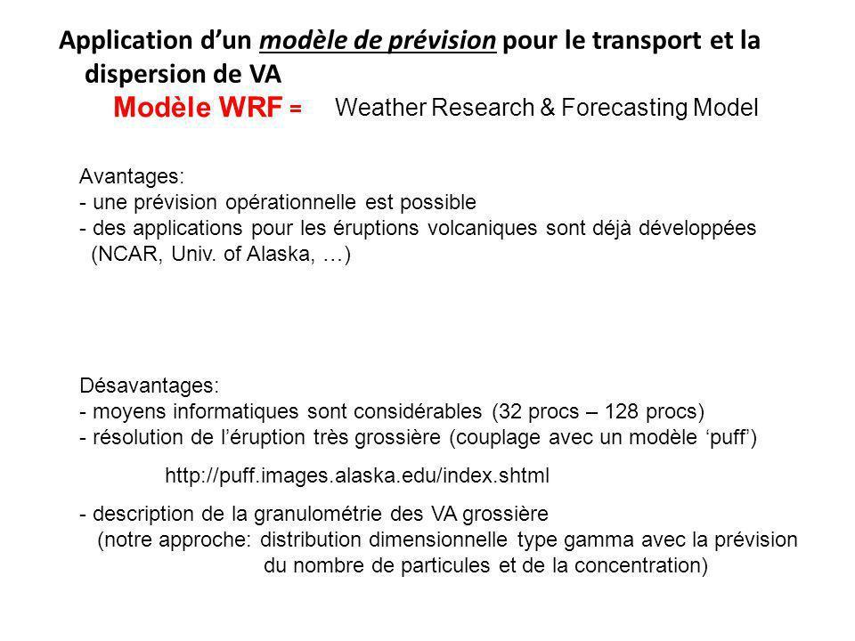 Application dun modèle de prévision pour le transport et la dispersion de VA Weather Research & Forecasting Model Modèle WRF = Avantages: - une prévis