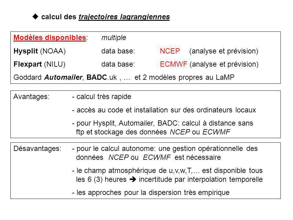 calcul des trajectoires lagrangiennes Modèles disponibles: multiple Hysplit (NOAA)data base:NCEP (analyse et prévision) Flexpart (NILU)data base:ECMWF