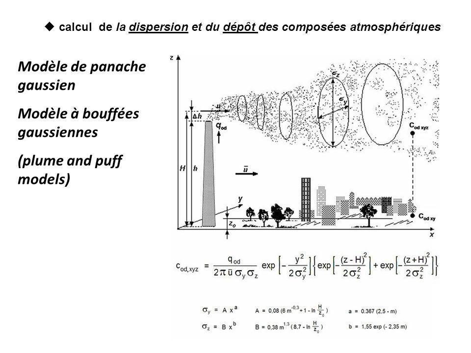 calcul de la dispersion et du dépôt des composées atmosphériques Modèle de panache gaussien Modèle à bouffées gaussiennes (plume and puff models)