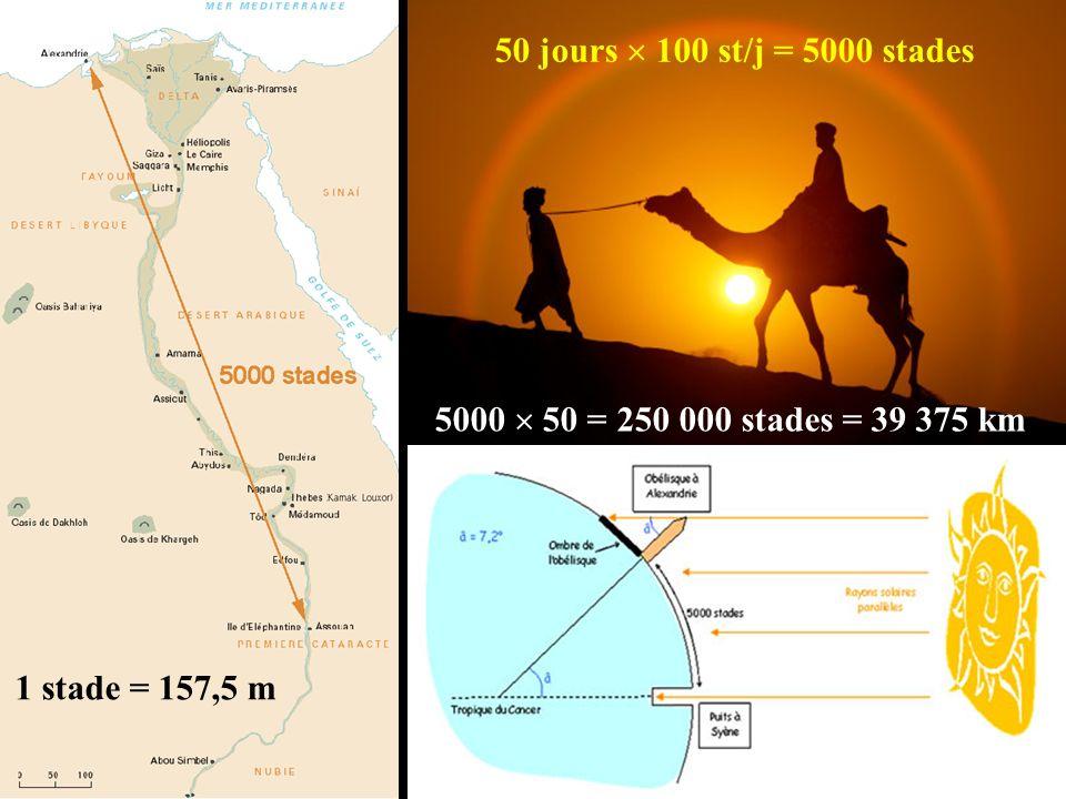 1 stade = 157,5 m 50 jours 100 st/j = 5000 stades 5000 50 = 250 000 stades = 39 375 km