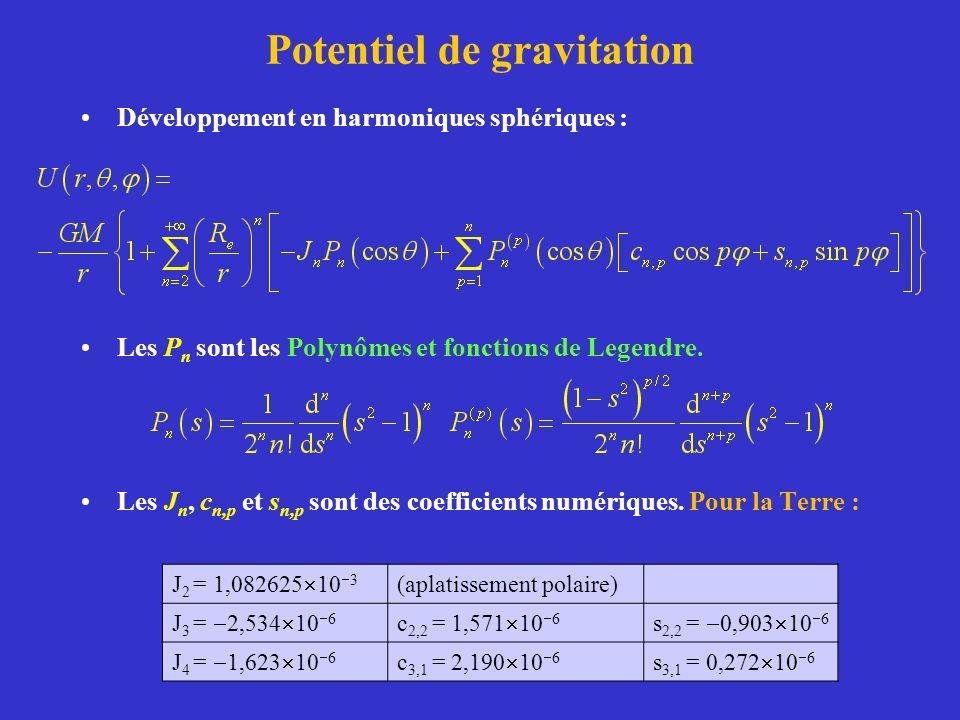 Potentiel de gravitation Développement en harmoniques sphériques : Les P n sont les Polynômes et fonctions de Legendre. Les J n, c n,p et s n,p sont d
