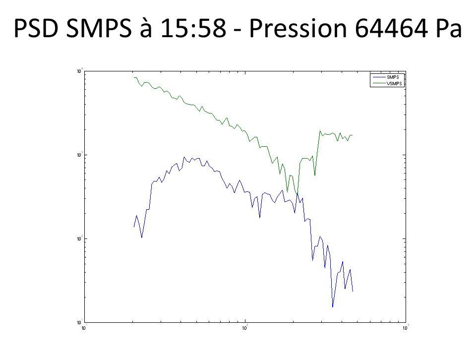 PSD SMPS à 15:58 - Pression 64464 Pa