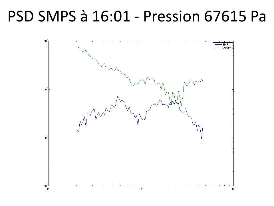 PSD SMPS à 16:01 - Pression 67615 Pa