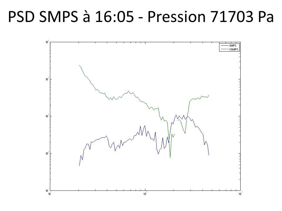 PSD SMPS à 16:05 - Pression 71703 Pa