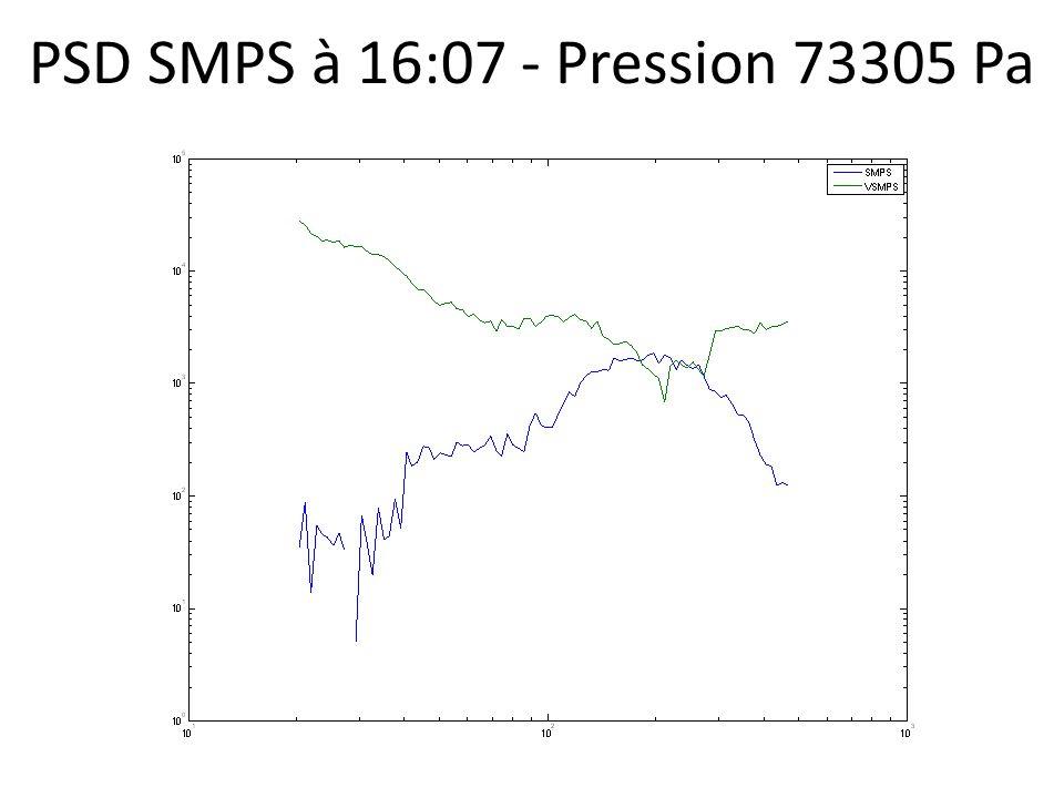 PSD SMPS à 16:07 - Pression 73305 Pa