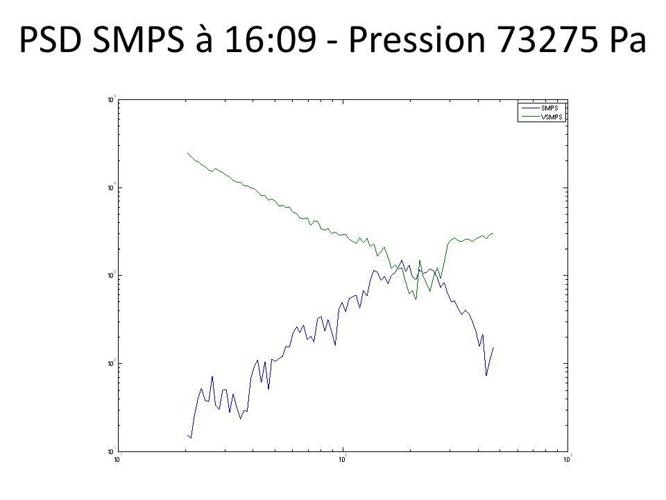PSD SMPS à 16:09 - Pression 73275 Pa