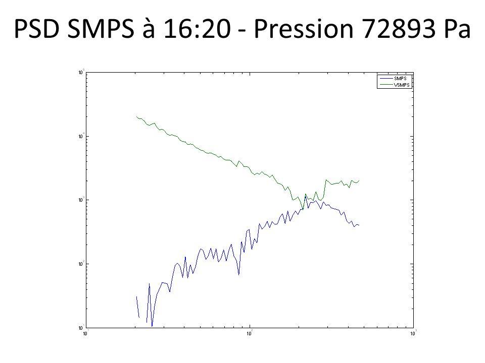 PSD SMPS à 16:20 - Pression 72893 Pa
