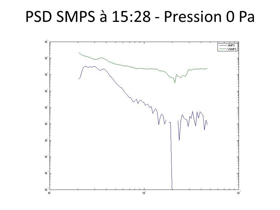 PSD OPC à 16:36 - Alt 2889 m