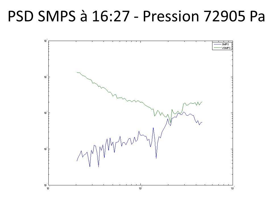 PSD SMPS à 16:27 - Pression 72905 Pa