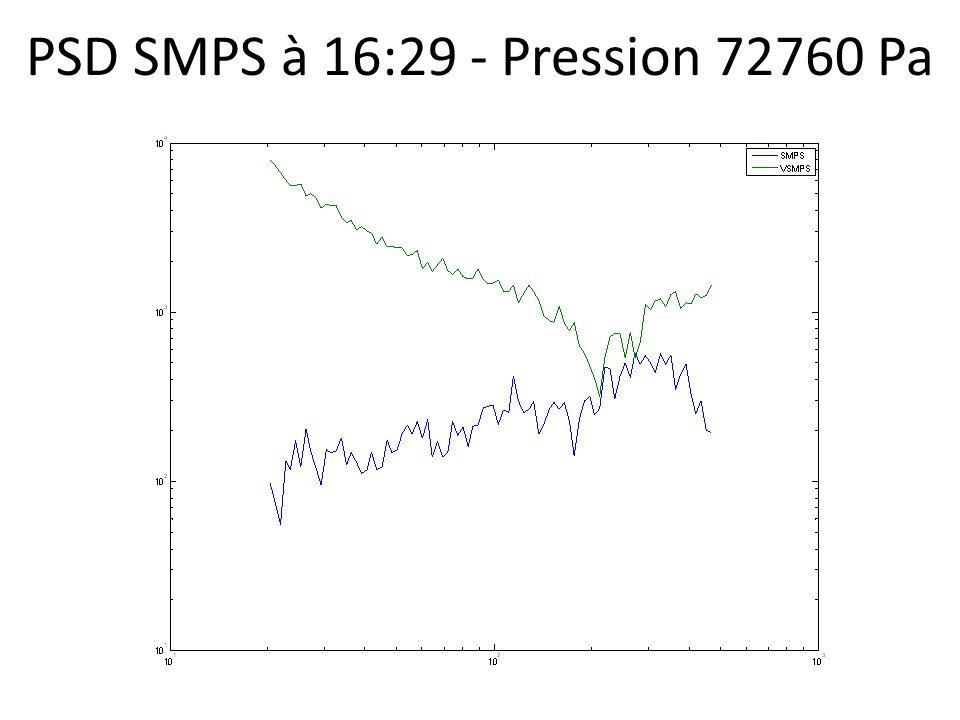 PSD SMPS à 16:29 - Pression 72760 Pa